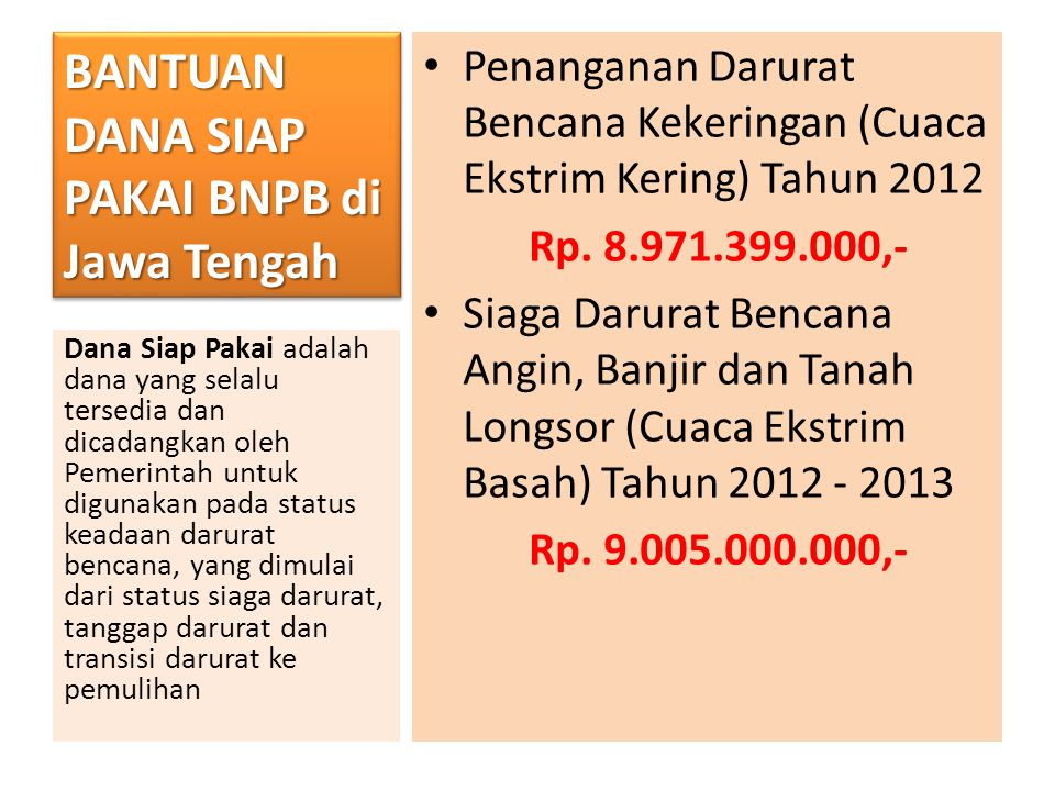 BANTUAN DANA SIAP PAKAI BNPB di Jawa Tengah Penanganan Darurat Bencana Kekeringan (Cuaca Ekstrim Kering) Tahun 2012 Rp.