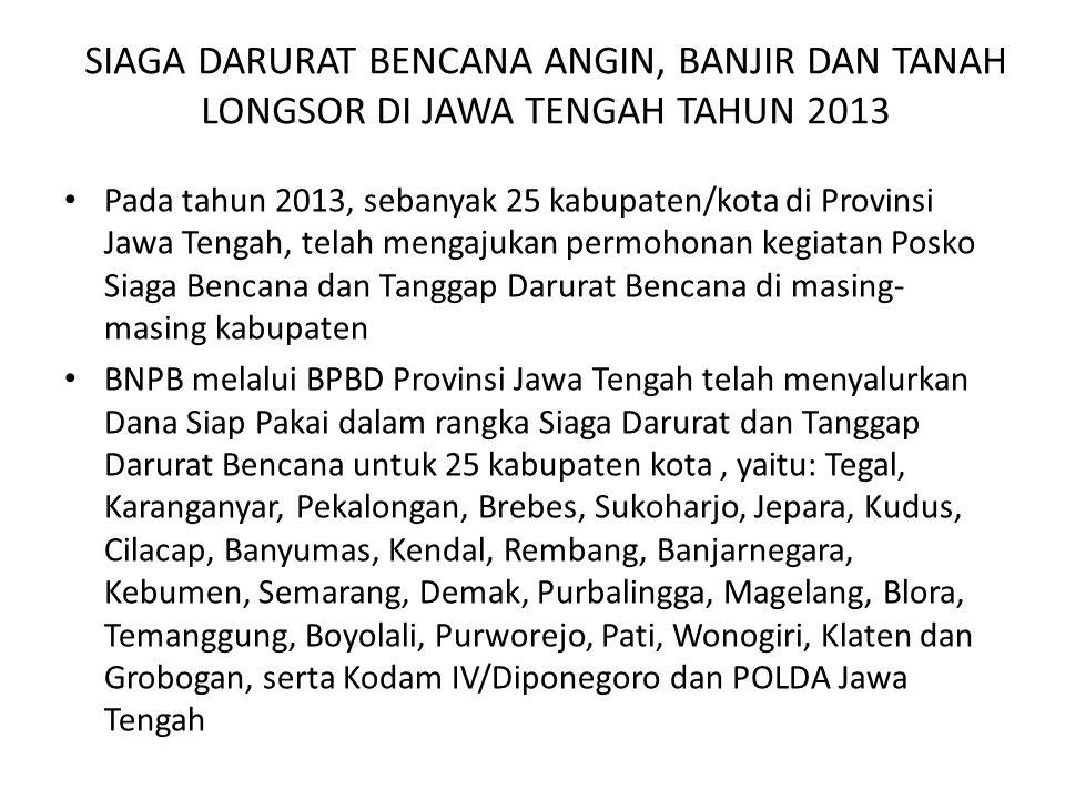 SIAGA DARURAT BENCANA ANGIN, BANJIR DAN TANAH LONGSOR DI JAWA TENGAH TAHUN 2013 Pada tahun 2013, sebanyak 25 kabupaten/kota di Provinsi Jawa Tengah, telah mengajukan permohonan kegiatan Posko Siaga Bencana dan Tanggap Darurat Bencana di masing- masing kabupaten BNPB melalui BPBD Provinsi Jawa Tengah telah menyalurkan Dana Siap Pakai dalam rangka Siaga Darurat dan Tanggap Darurat Bencana untuk 25 kabupaten kota, yaitu: Tegal, Karanganyar, Pekalongan, Brebes, Sukoharjo, Jepara, Kudus, Cilacap, Banyumas, Kendal, Rembang, Banjarnegara, Kebumen, Semarang, Demak, Purbalingga, Magelang, Blora, Temanggung, Boyolali, Purworejo, Pati, Wonogiri, Klaten dan Grobogan, serta Kodam IV/Diponegoro dan POLDA Jawa Tengah