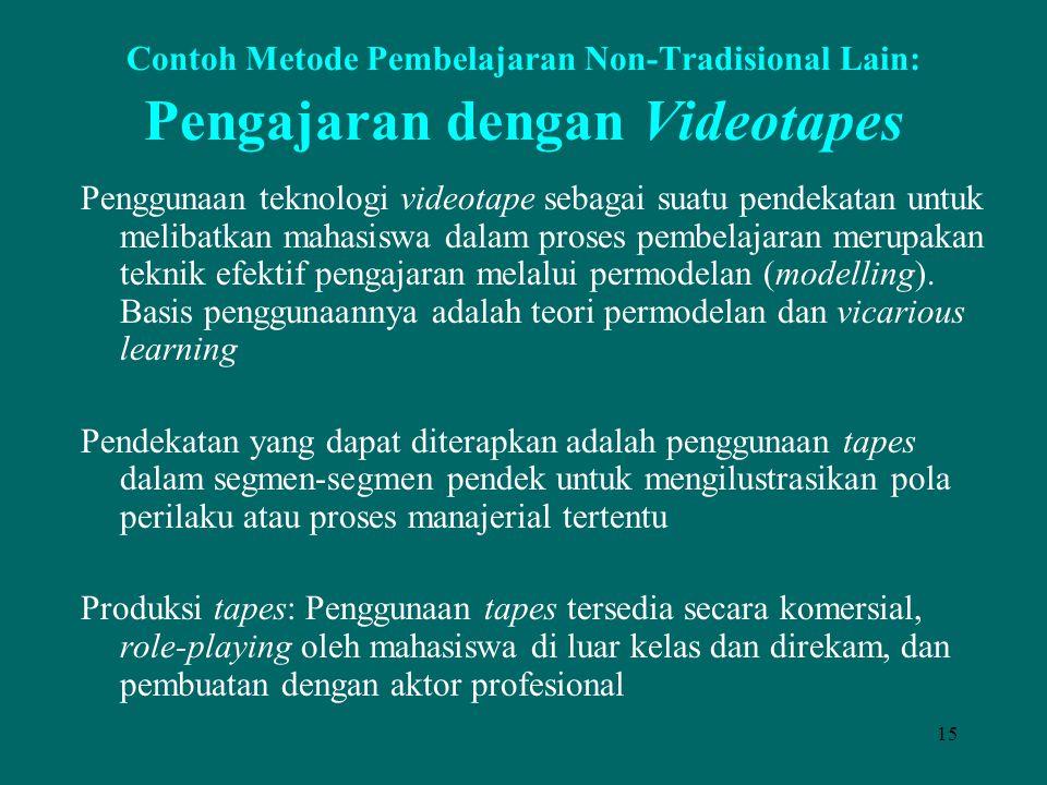 15 Contoh Metode Pembelajaran Non-Tradisional Lain: Pengajaran dengan Videotapes Penggunaan teknologi videotape sebagai suatu pendekatan untuk melibat