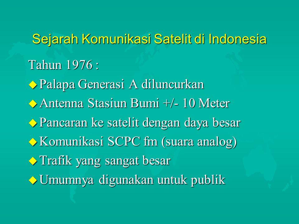 Sejarah Komunikasi Satelit di Indonesia Tahun 1976 : u Palapa Generasi A diluncurkan u Antenna Stasiun Bumi +/- 10 Meter u Pancaran ke satelit dengan