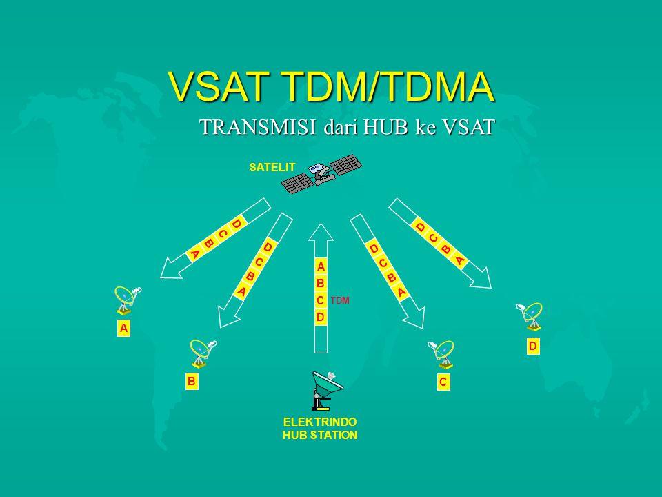 ELEKTRINDO HUB STATION A A B C D B C D A B C D A B C D A B C D A B C D TDM SATELIT VSAT TDM/TDMA TRANSMISI dari HUB ke VSAT