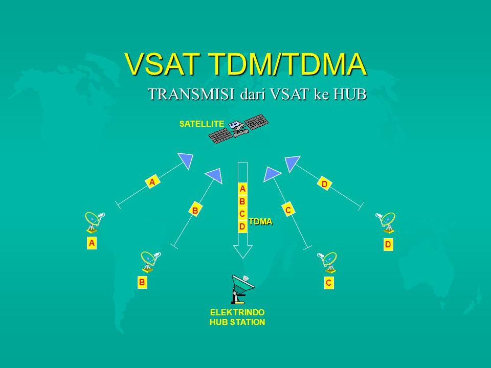 ELEKTRINDO HUB STATION A D C B A B C D TDMA SATELLITE A B D C VSAT TDM/TDMA TRANSMISI dari VSAT ke HUB