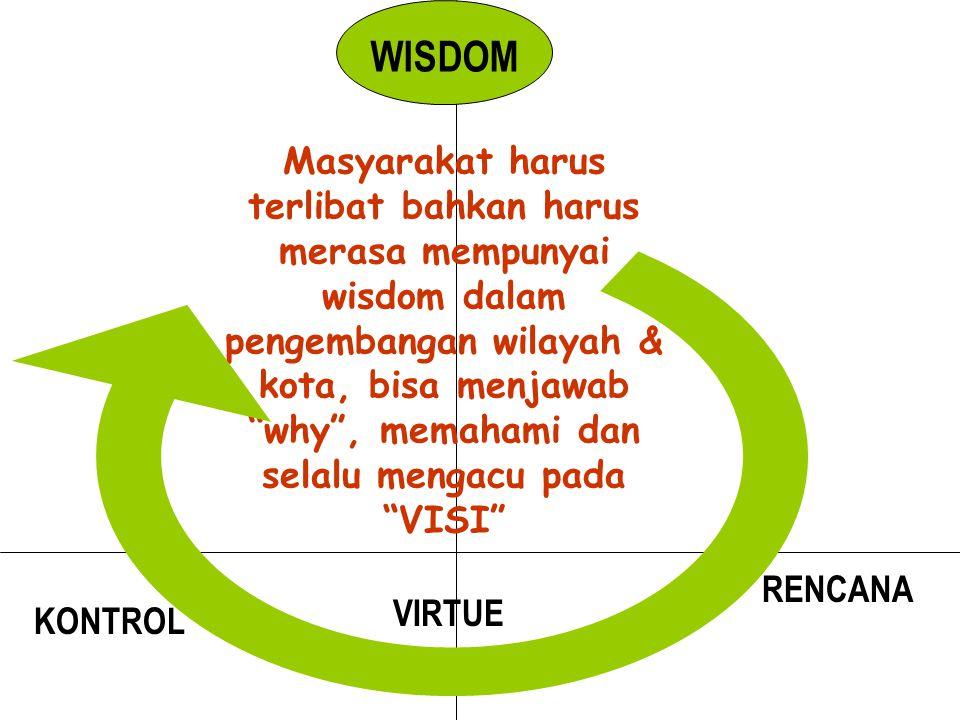 VIRTUE RENCANA KONTROL WISDOM Masyarakat harus terlibat bahkan harus merasa mempunyai wisdom dalam pengembangan wilayah & kota, bisa menjawab why , memahami dan selalu mengacu pada VISI