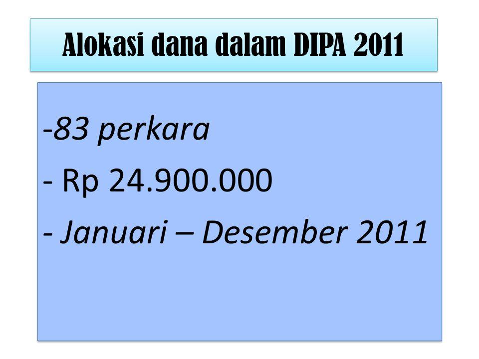 Pelaksanaan Perkara Prodeo Di Pengadilan Agama Surabaya Tahun 2011 Perkara Prodeo Di Pengadilan Agama Surabaya Tahun 2011