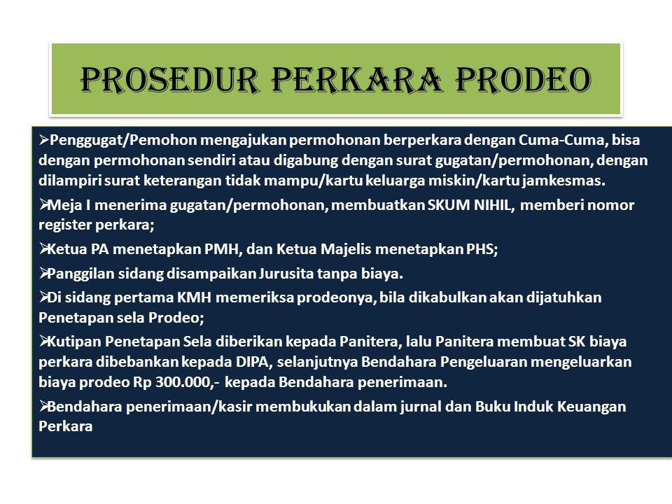 Alokasi dana dalam DIPA 2011 -83 perkara - Rp 24.900.000 - Januari – Desember 2011 -83 perkara - Rp 24.900.000 - Januari – Desember 2011