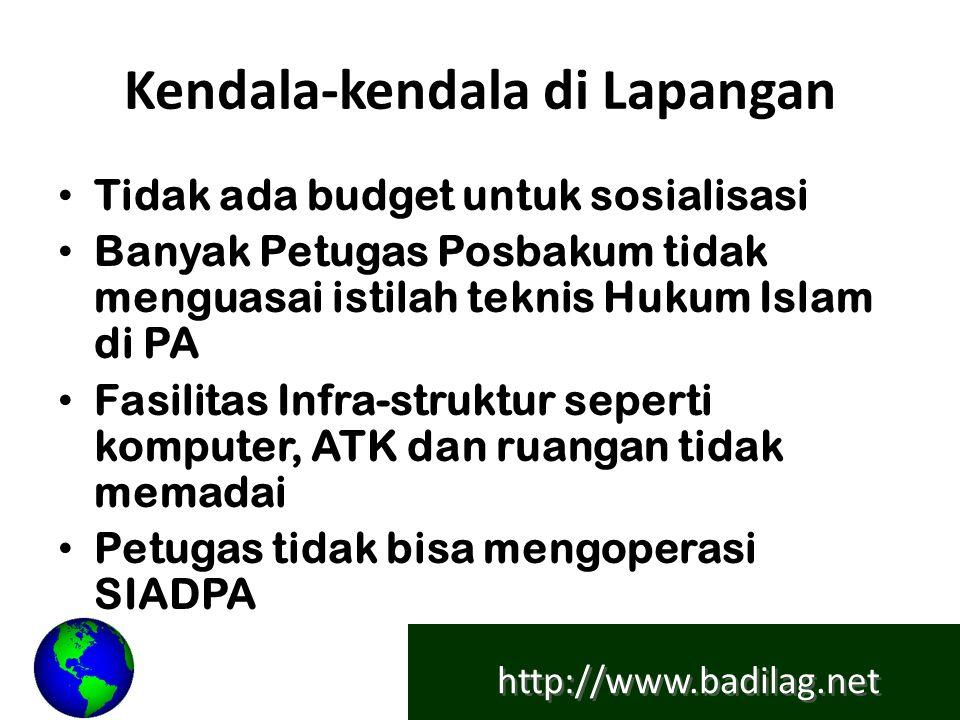 http://www.badilag.net Kendala-kendala di Lapangan Tidak ada budget untuk sosialisasi Banyak Petugas Posbakum tidak menguasai istilah teknis Hukum Islam di PA Fasilitas Infra-struktur seperti komputer, ATK dan ruangan tidak memadai Petugas tidak bisa mengoperasi SIADPA