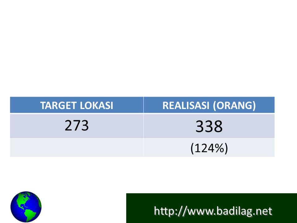 http://www.badilag.net TARGET LOKASIREALISASI (ORANG) 273 338 (124%)