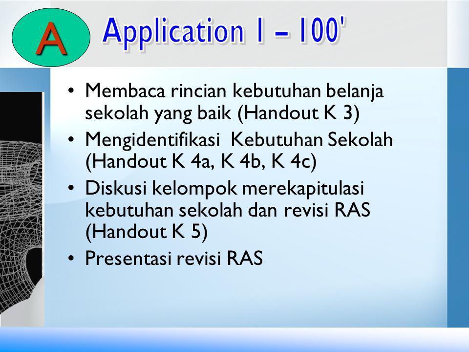 Membaca rincian kebutuhan belanja sekolah yang baik (Handout K 3) Mengidentifikasi Kebutuhan Sekolah (Handout K 4a, K 4b, K 4c) Diskusi kelompok merekapitulasi kebutuhan sekolah dan revisi RAS (Handout K 5) Presentasi revisi RAS A