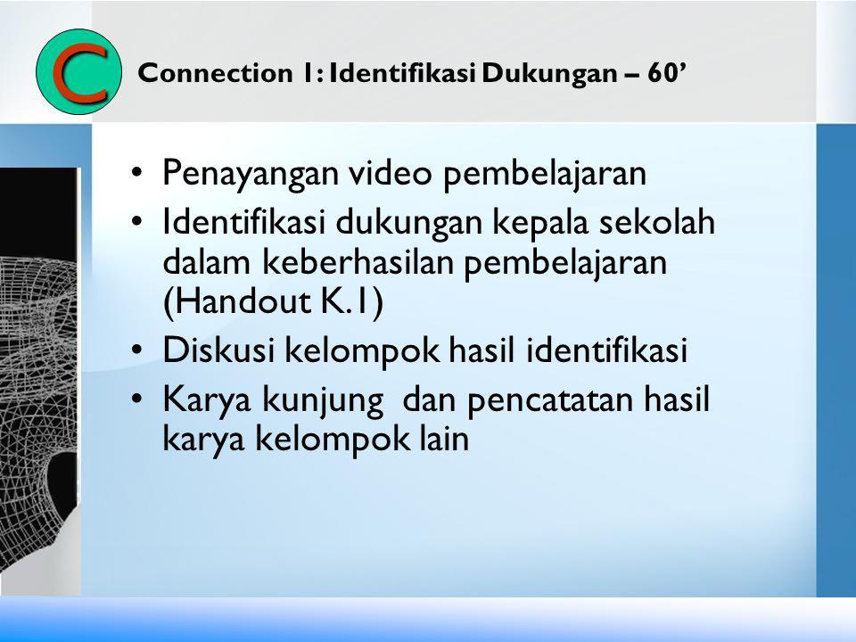 Penayangan video pembelajaran Identifikasi dukungan kepala sekolah dalam keberhasilan pembelajaran (Handout K.1) Diskusi kelompok hasil identifikasi Karya kunjung dan pencatatan hasil karya kelompok lain C Connection 1: Identifikasi Dukungan – 60'