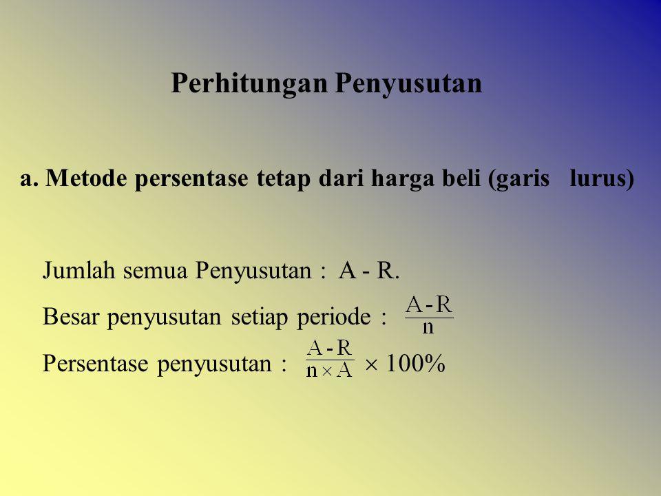 Perhitungan Penyusutan a. Metode persentase tetap dari harga beli (garis lurus) Jumlah semua Penyusutan : A - R. Besar penyusutan setiap periode : Per