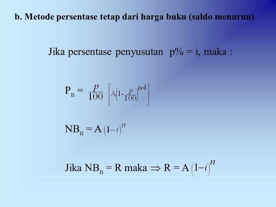 b. Metode persentase tetap dari harga buku (saldo menurun) Jika persentase penyusutan p% = i, maka : P n = NB n = A Jika NB n = R maka  R = A