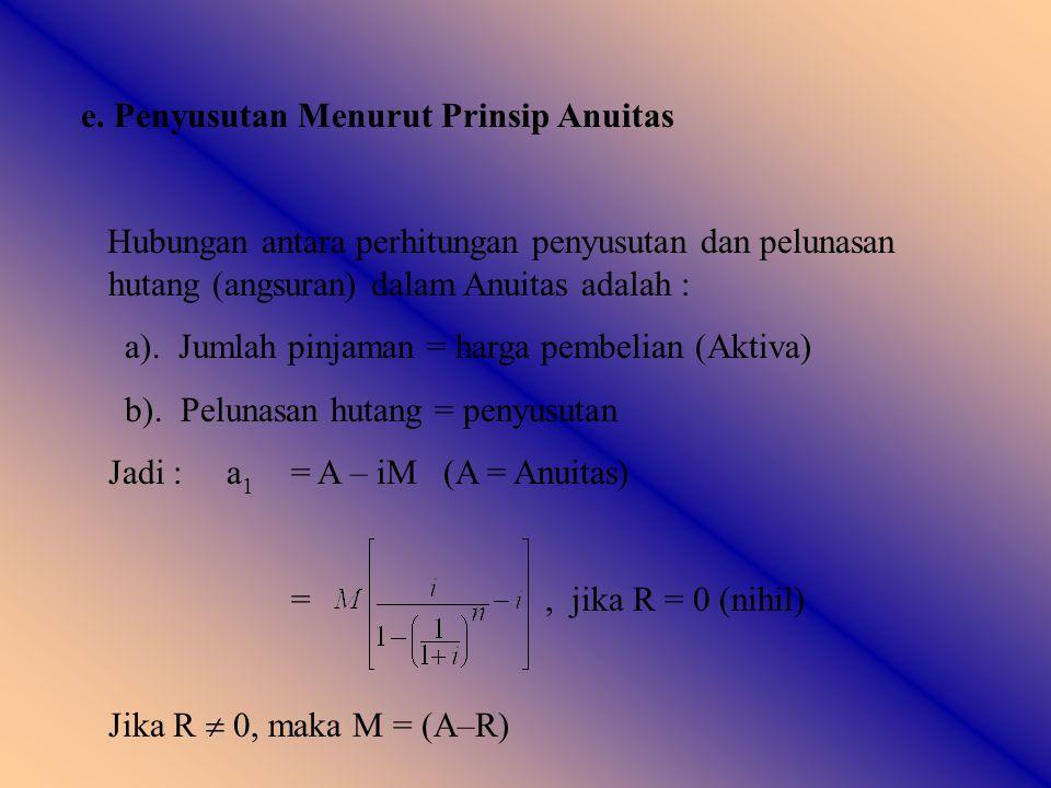 e. Penyusutan Menurut Prinsip Anuitas Hubungan antara perhitungan penyusutan dan pelunasan hutang (angsuran) dalam Anuitas adalah : a). Jumlah pinjama