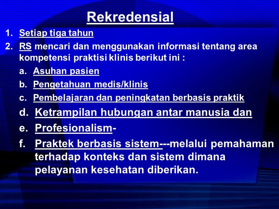  Fungsi Komite Medik dalam memelihara MUTU PROFESI Staf Medis 1.Pelaksanaan audit medis; 2.Rekomendasi pertemuan ilmiah internal dalam rangka pendidikan berkelanjutan bagi Staf Medis; 3.Rekomendasi kegiatan eksternal dalam rangka pendidikan berkelanjutan bagi Staf Medis RS tsb 4.Rekomendasi proses pendampingan (proctoring) bagi Staf Medis yang membutuhkan.