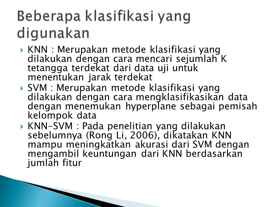 KNN : Merupakan metode klasifikasi yang dilakukan dengan cara mencari sejumlah K tetangga terdekat dari data uji untuk menentukan jarak terdekat  S
