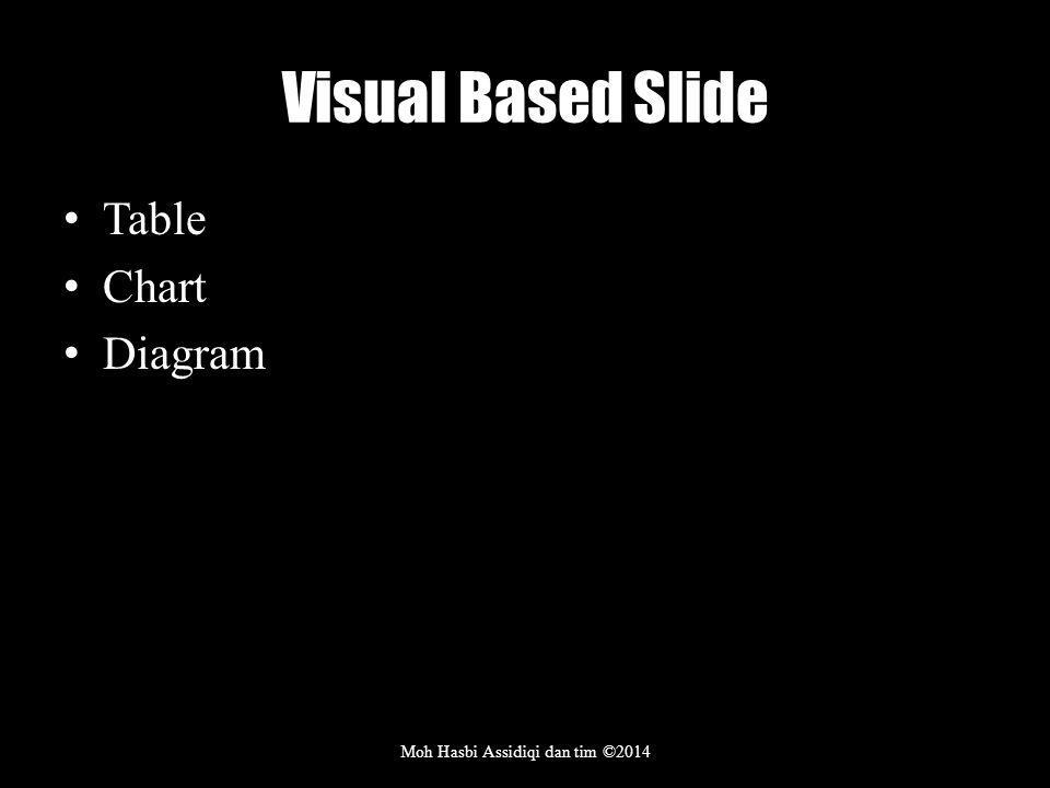 Visual Based Slide Table Chart Diagram Moh Hasbi Assidiqi dan tim ©2014