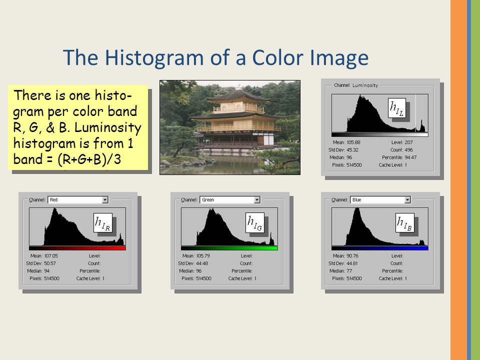 There is one histo- gram per color band R, G, & B. Luminosity histogram is from 1 band = (R+G+B)/3 There is one histo- gram per color band R, G, & B.