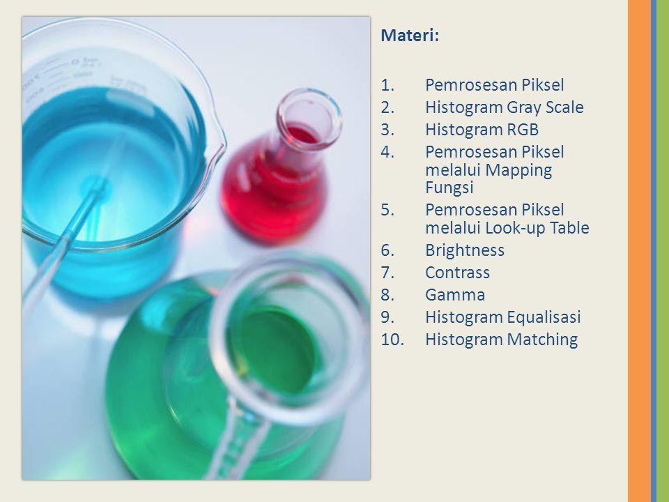 Histogram EQ