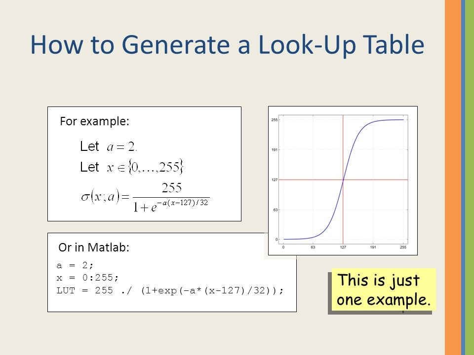 How to Generate a Look-Up Table For example: a = 2; x = 0:255; LUT = 255./ (1+exp(-a*(x-127)/32)); Or in Matlab: This is just one example.