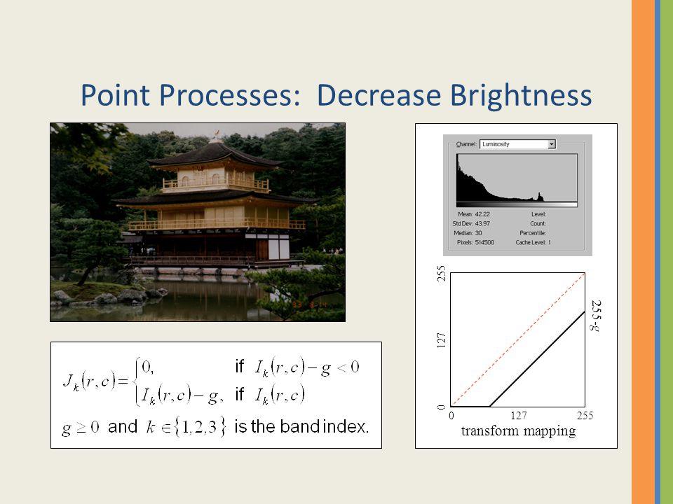 Point Processes: Decrease Brightness 0127255 0 127 255 transform mapping 255- g