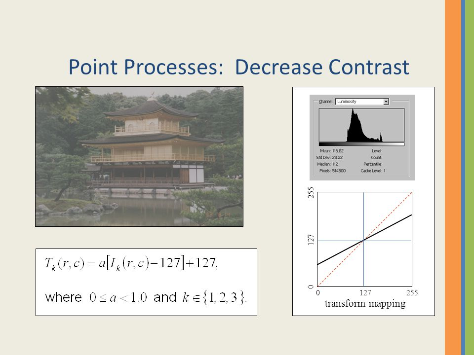 Point Processes: Decrease Contrast 0127255 0 127 255 transform mapping