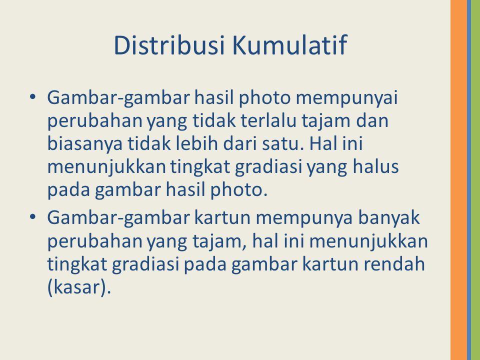 Distribusi Kumulatif Gambar-gambar hasil photo mempunyai perubahan yang tidak terlalu tajam dan biasanya tidak lebih dari satu. Hal ini menunjukkan ti