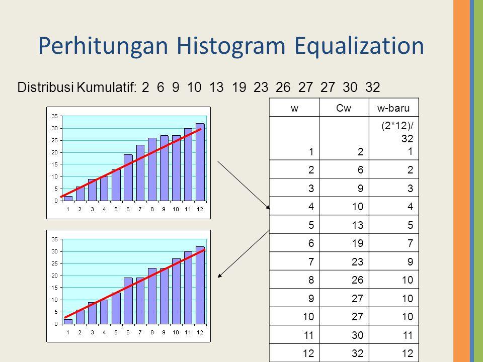 Perhitungan Histogram Equalization wCww-baru 12 (2*12)/ 32 1 262 393 4104 5135 6197 7239 82610 92710 2710 113011 123212 Distribusi Kumulatif:2 6 9 10
