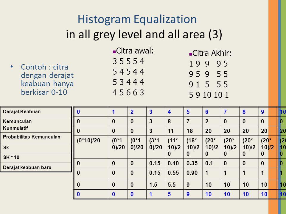 Histogram Equalization in all grey level and all area (3) Contoh : citra dengan derajat keabuan hanya berkisar 0-10 Citra awal: 3 5 5 5 4 5 4 5 4 4 5