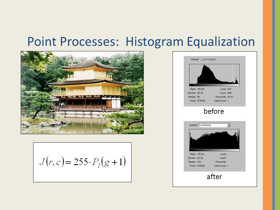 Point Processes: Histogram Equalization after before Luminosity