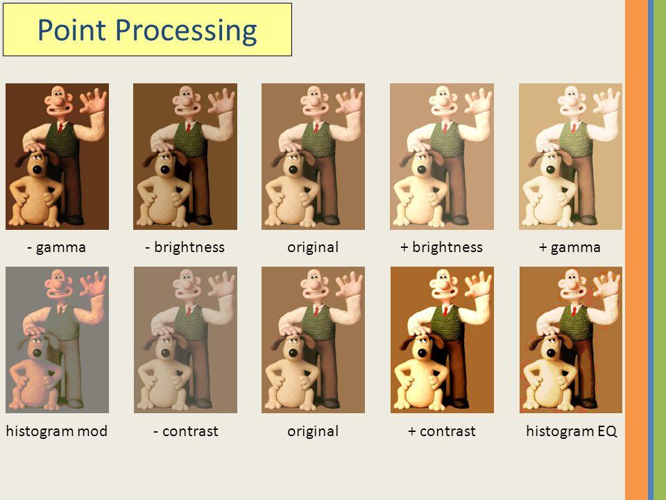 Point Processing original+ gamma- gamma+ brightness- brightness original+ contrast- contrasthistogram EQhistogram mod