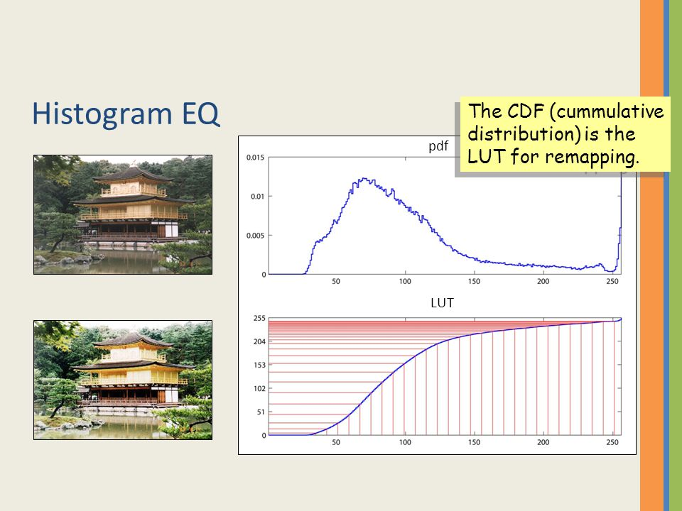 pdf Histogram EQ The CDF (cummulative distribution) is the LUT for remapping. LUT