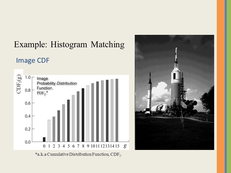 Example: Histogram Matching Image CDF g CDF I (g) * *a.k.a Cumulative Distribution Function, CDF I.
