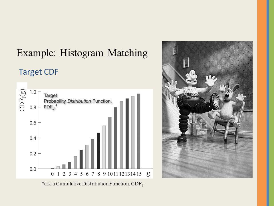 Example: Histogram Matching Target CDF g CDF I (g) * *a.k.a Cumulative Distribution Function, CDF J.