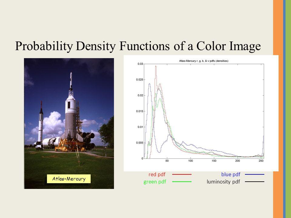 Probability Density Functions of a Color Image red pdf green pdf blue pdf luminosity pdf Atlas-Mercury