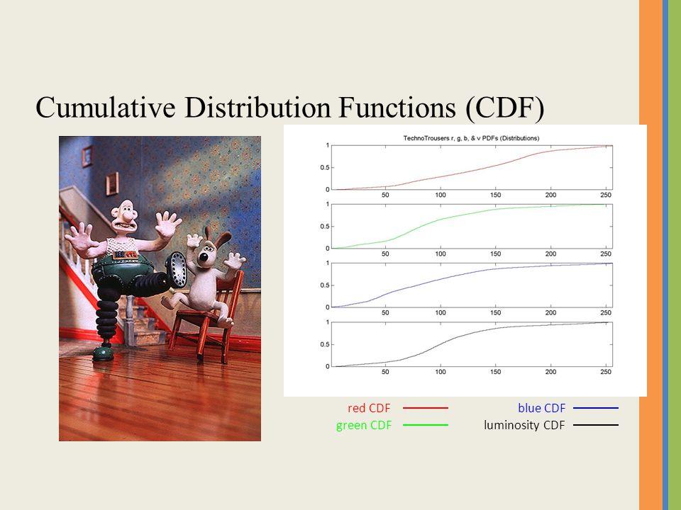 Cumulative Distribution Functions (CDF) red CDF green CDF blue CDF luminosity CDF