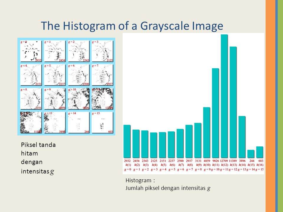 pdf Histogram EQ The CDF (cummulative distribution) is the LUT for remapping. CDF