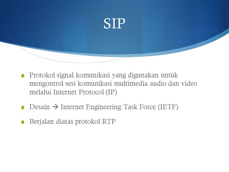SIP  Protokol signal komunikasi yang digunakan untuk mengontrol sesi komunikasi multimedia audio dan video melalui Internet Protocol (IP)  Desain 