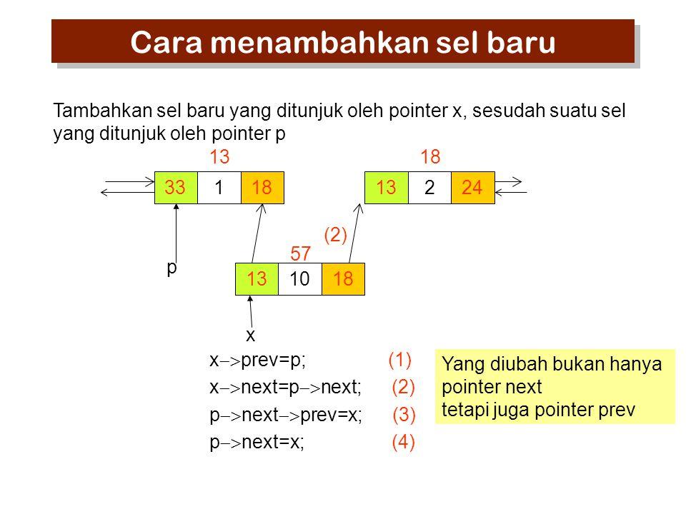 33118 13 224 18 131018 57 x  prev=p; (1) x  next=p  next; (2) p  next  prev=x; (3) p  next=x; (4) p x Tambahkan sel baru yang ditunjuk oleh pointer x, sesudah suatu sel yang ditunjuk oleh pointer p Yang diubah bukan hanya pointer next tetapi juga pointer prev Cara menambahkan sel baru (2)