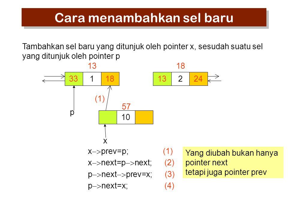 33118 13 224 18 10 57 x  prev=p; (1) x  next=p  next; (2) p  next  prev=x; (3) p  next=x; (4) p x Tambahkan sel baru yang ditunjuk oleh pointer x, sesudah suatu sel yang ditunjuk oleh pointer p Yang diubah bukan hanya pointer next tetapi juga pointer prev Cara menambahkan sel baru (1)