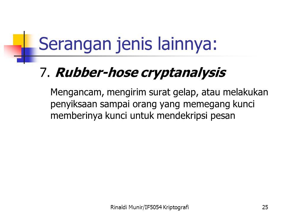 Rinaldi Munir/IF5054 Kriptografi25 Serangan jenis lainnya: 7. Rubber-hose cryptanalysis Mengancam, mengirim surat gelap, atau melakukan penyiksaan sam