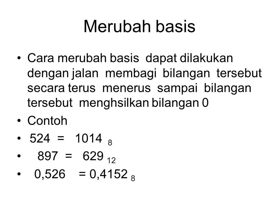 Merubah basis Cara merubah basis dapat dilakukan dengan jalan membagi bilangan tersebut secara terus menerus sampai bilangan tersebut menghsilkan bilangan 0 Contoh 524 = 1014 8 897 = 629 12 0,526 = 0,4152 8