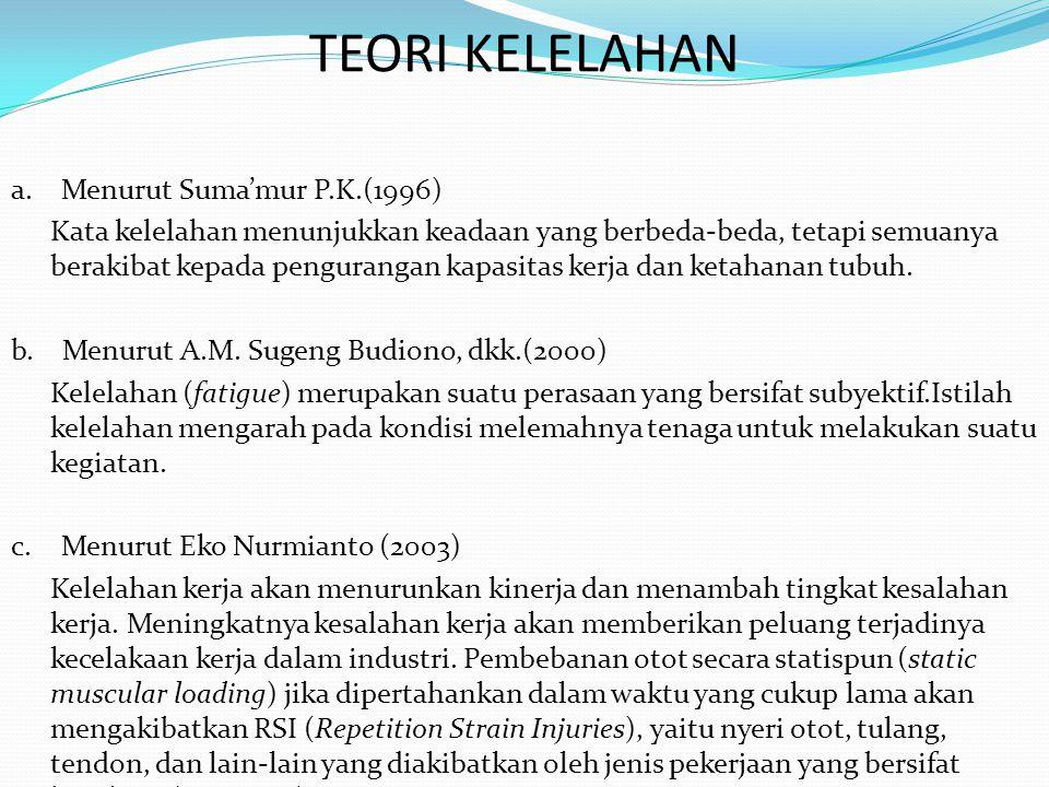 TEORI KELELAHAN a. Menurut Suma'mur P.K.(1996) Kata kelelahan menunjukkan keadaan yang berbeda-beda, tetapi semuanya berakibat kepada pengurangan kapa