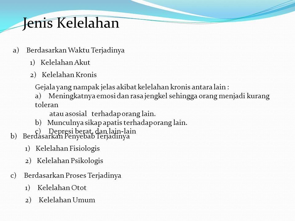 Menurut A.M.Sugeng Budiono, dkk.