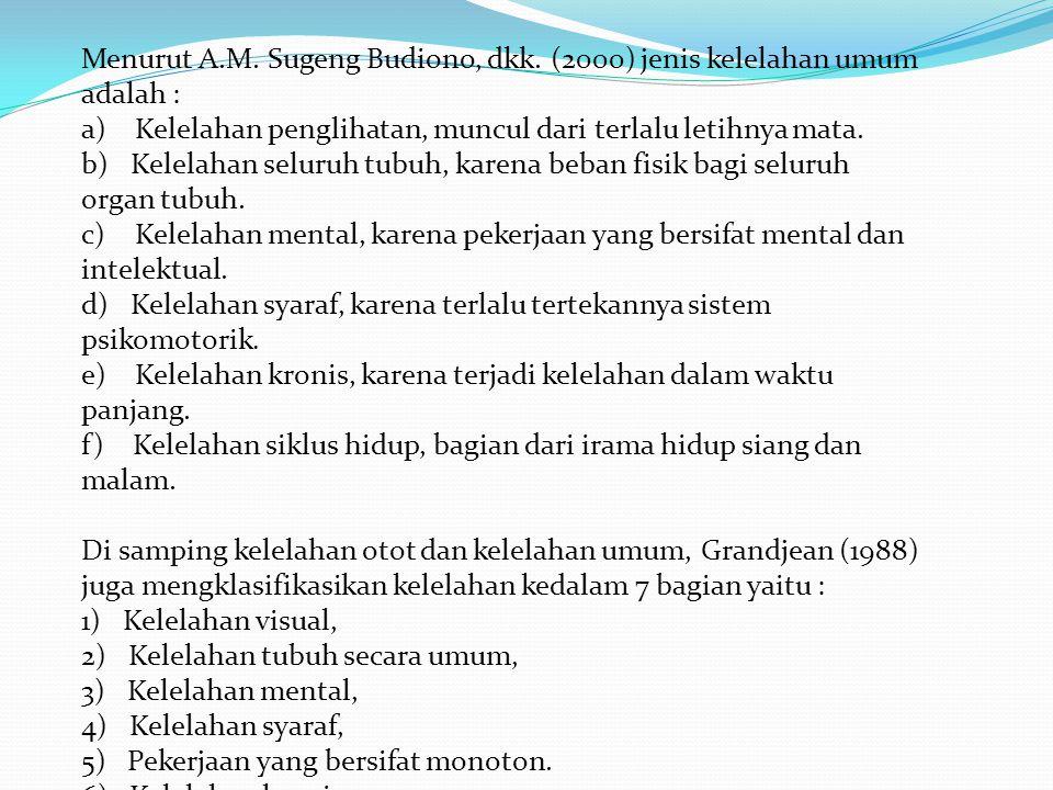 Menurut A.M. Sugeng Budiono, dkk. (2000) jenis kelelahan umum adalah : a) Kelelahan penglihatan, muncul dari terlalu letihnya mata. b) Kelelahan selur