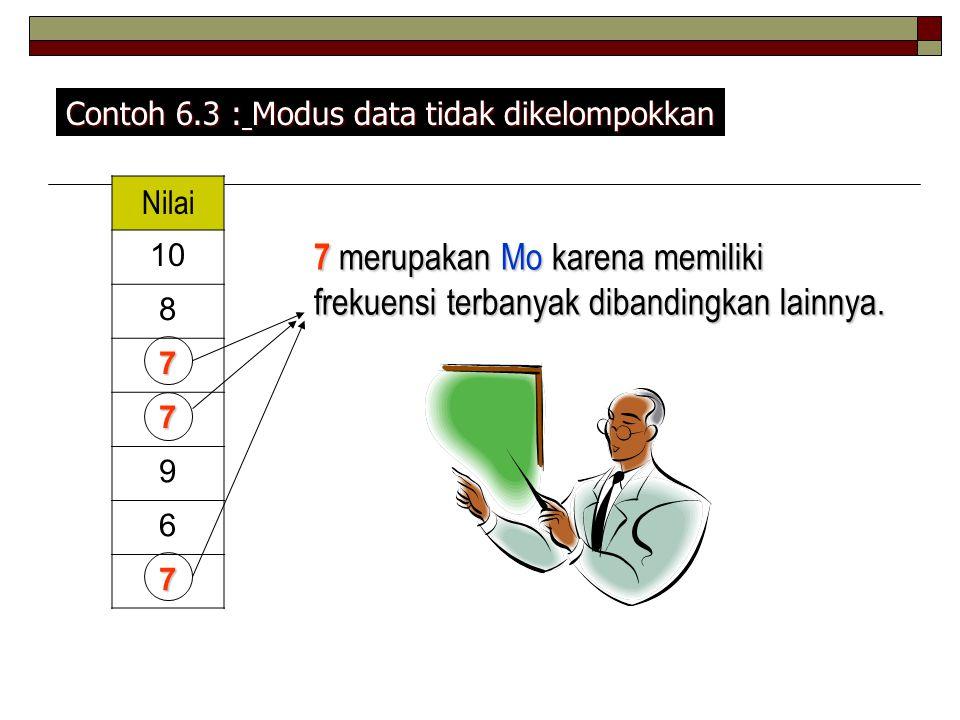 Nilai 10 8 7 7 9 6 7 7 merupakan Mo karena memiliki frekuensi terbanyak dibandingkan lainnya.