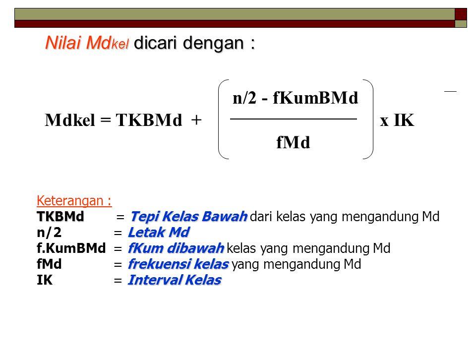 Nilai Md kel dicari dengan : n/2 - fKumBMd Mdkel = TKBMd + x IK fMd Keterangan : TKBMd Tepi Kelas Bawah TKBMd = Tepi Kelas Bawah dari kelas yang mengandung Md Letak Md n/2 = Letak Md fKum dibawah f.KumBMd = fKum dibawah kelas yang mengandung Md frekuensi kelas fMd = frekuensi kelas yang mengandung Md Interval Kelas IK = Interval Kelas