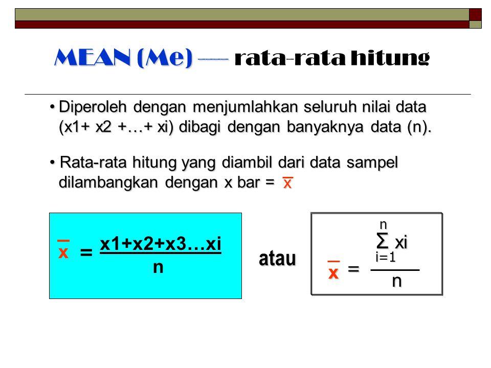 MEAN (Me) ---- MEAN (Me) ---- rata-rata hitung Diperoleh dengan menjumlahkan seluruh nilai data (x1+ x2 +…+ xi) dibagi dengan banyaknya data (n).Diperoleh dengan menjumlahkan seluruh nilai data (x1+ x2 +…+ xi) dibagi dengan banyaknya data (n).