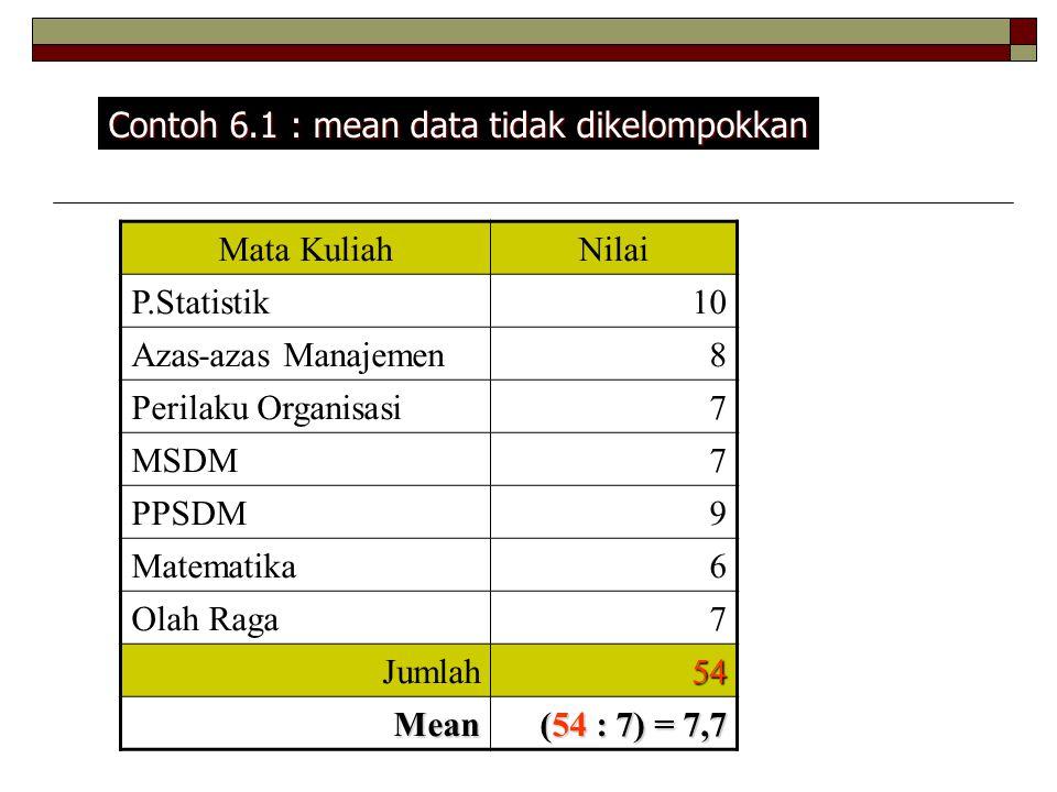 Contoh 6.1 : mean data tidak dikelompokkan Mata KuliahNilai P.Statistik10 Azas-azas Manajemen8 Perilaku Organisasi7 MSDM7 PPSDM9 Matematika6 Olah Raga7 Jumlah54 Mean Mean (54 : 7) = 7,7