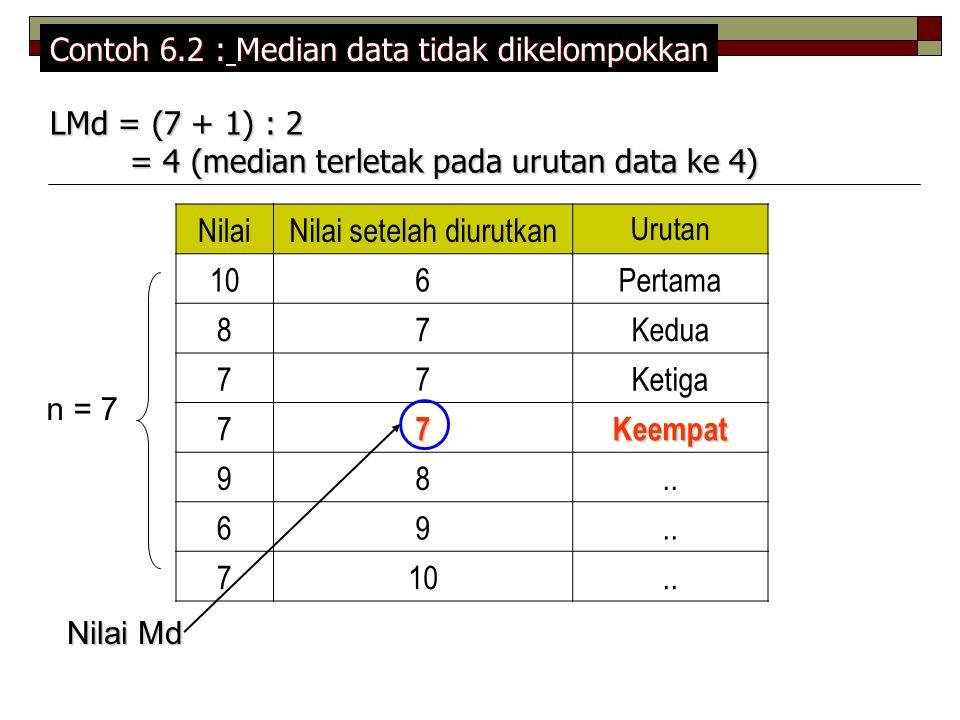 Contoh 6.2 : Median data tidak dikelompokkan NilaiNilai setelah diurutkan Urutan 106Pertama 87Kedua 77Ketiga 77Keempat 98..