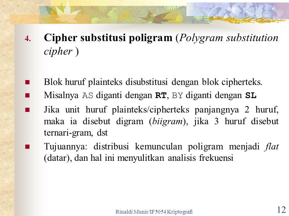 Rinaldi Munir/IF5054 Kriptografi 12 4.