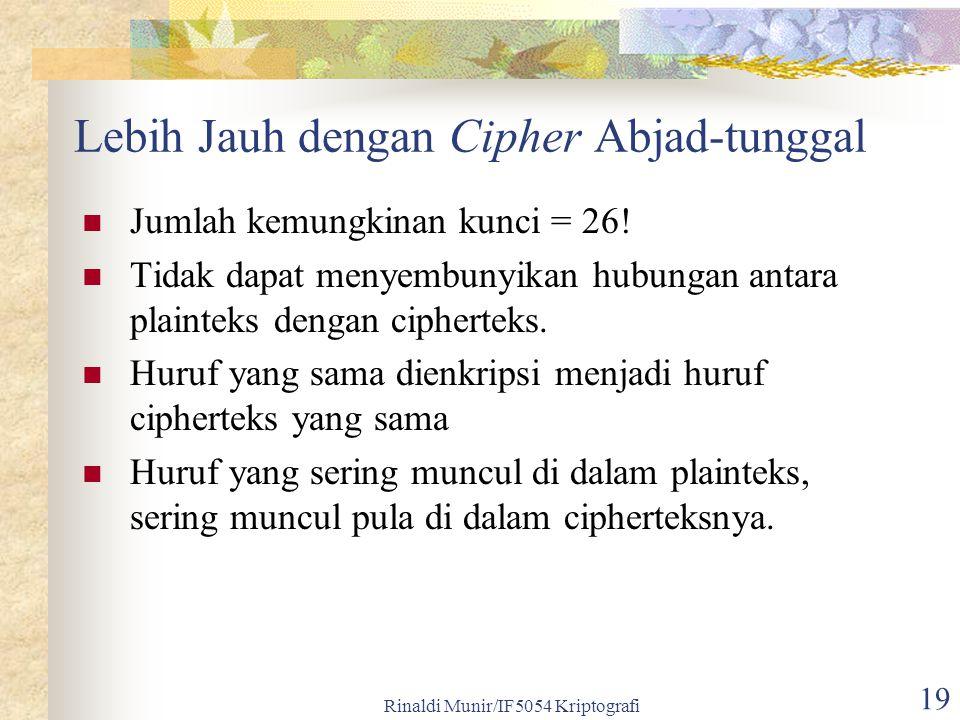 Rinaldi Munir/IF5054 Kriptografi 19 Lebih Jauh dengan Cipher Abjad-tunggal Jumlah kemungkinan kunci = 26! Tidak dapat menyembunyikan hubungan antara p